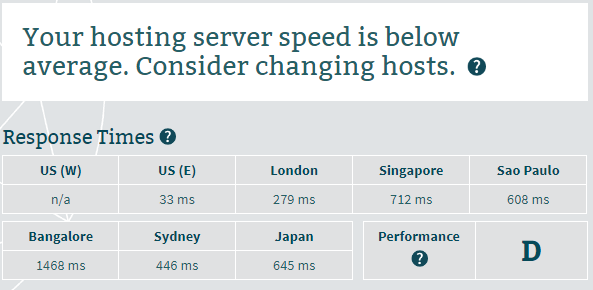 bigrock web hosting server performance test results