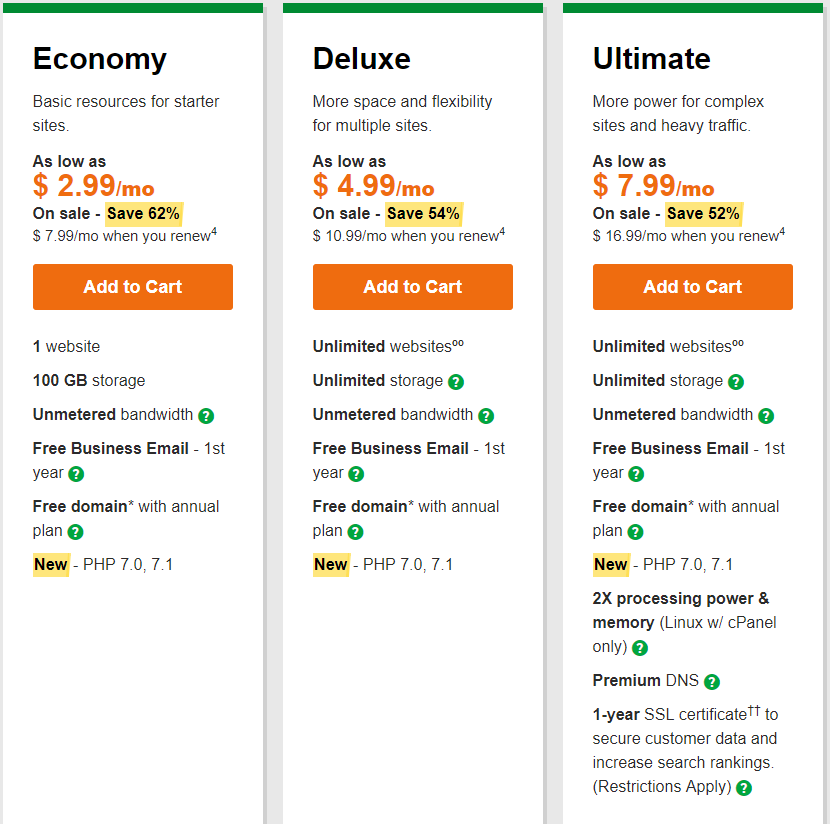 godaddy economy vs deluxe vs ultimate
