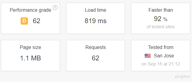 bluehost website speed test