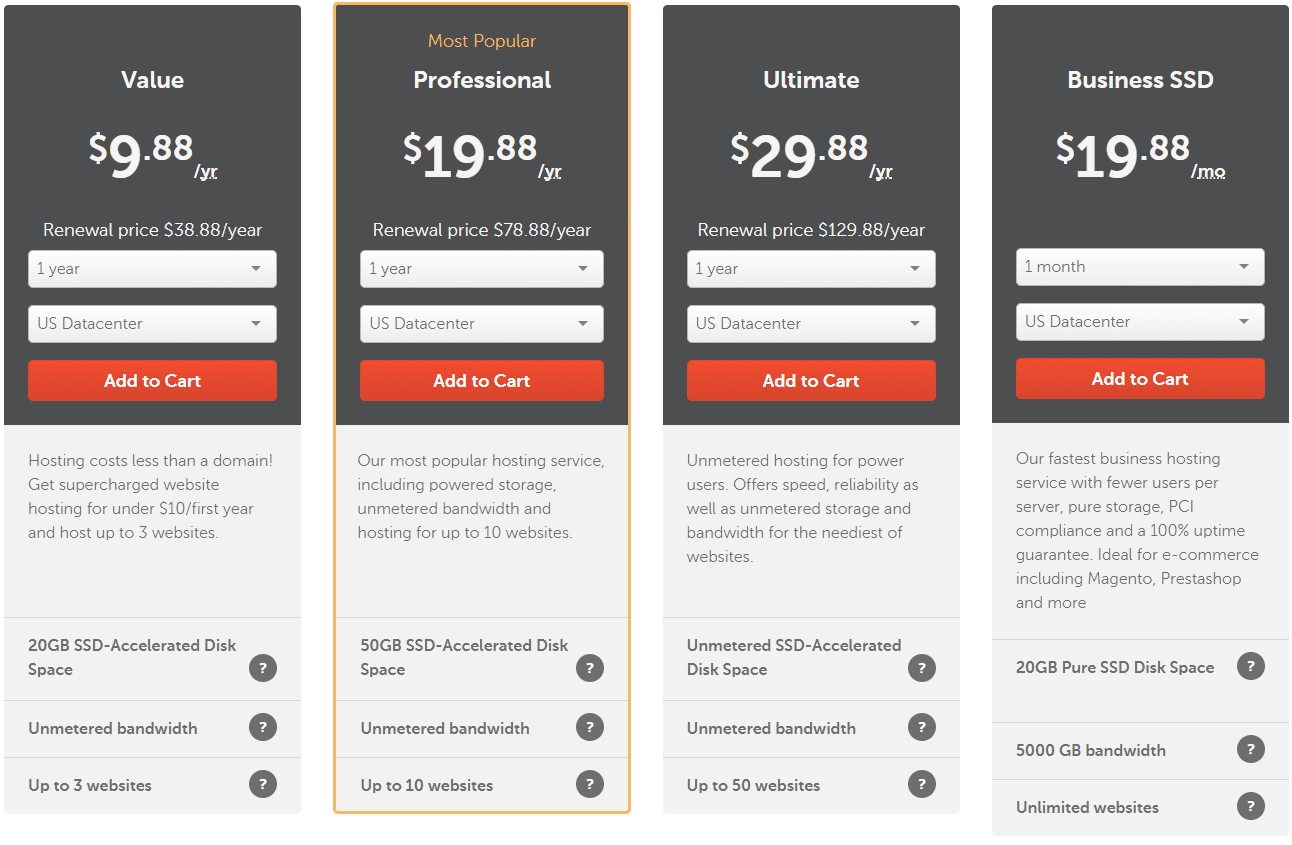 Namecheap Web Hosting Plans Comparison