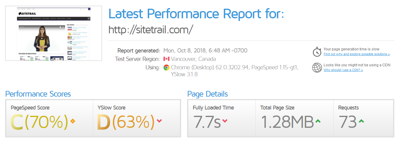 godaddy web hosting performance