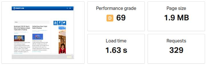 a2 hosting performance