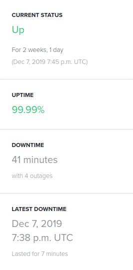 hostgator uptime status